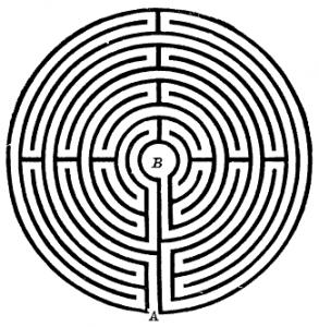 Labyrinth (Quelle: Nordisk familjebok)